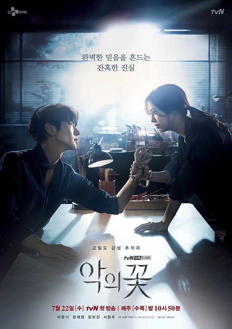 Quot Flower Of Evil Quot 2020 Drama Cast Amp Summary Kpopmap