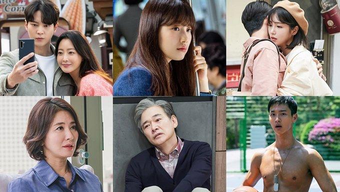 2020韓劇收視率