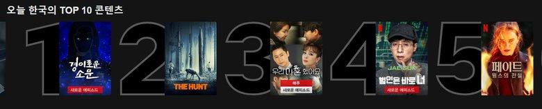 10 programas mais populares da Netflix atualmente na Coreia (com base nos dados de 28 de janeiro)